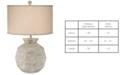 Pacific Coast Igneous Ceramic Table Lamp