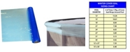 Gladon Winter Cover Seal for Above Ground Pool