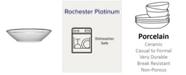 Noritake Rochester Platinum Fruit