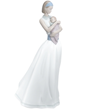 Nao by Lladro Collectible Figurine, A Light of My Life