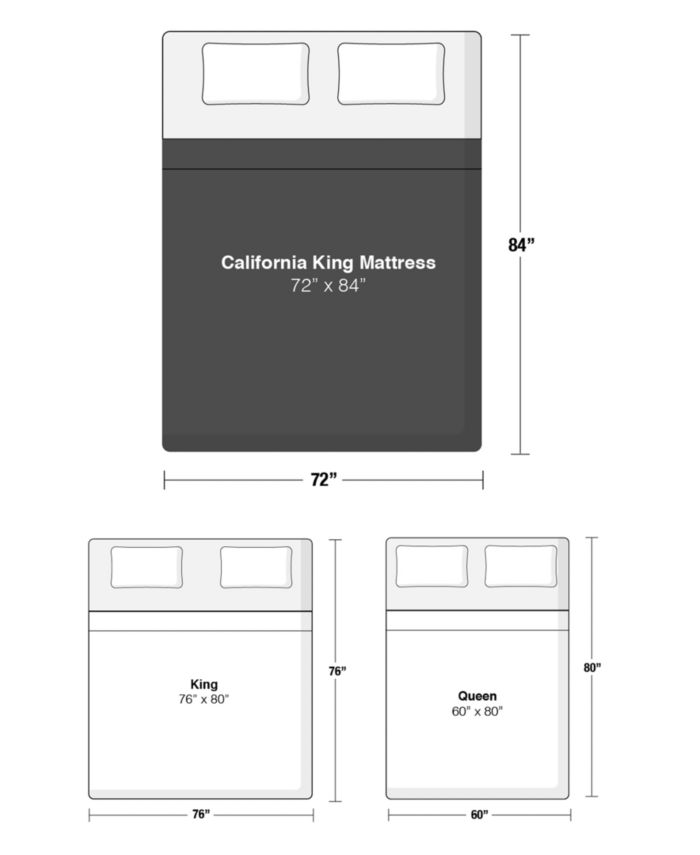 "Scott Living Indigo 12.5"" Plush Mattress- California King & Reviews - Mattresses - Macy's"