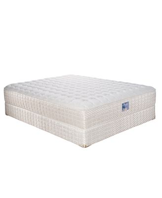 Image Result For Spa Sensations Memory Foam Mattress Topper Reviews