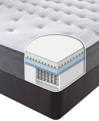 Sealy Posturepedic Clearbrook Cushion Firm Eurotop Full Mattress Set
