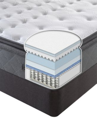 sealy west end plush euro pillowtop queen split mattress set