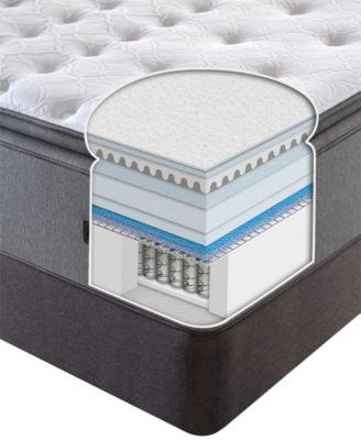 Sealy Posturepedic Market Street Plush Euro Pillowtop California King Mattress Set