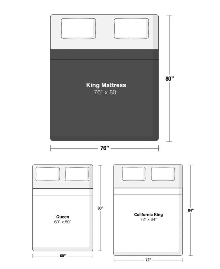 "Sealy Premium Posturepedic Beech St 11.5"" Plush Mattress- King & Reviews - Mattresses - Macy's"