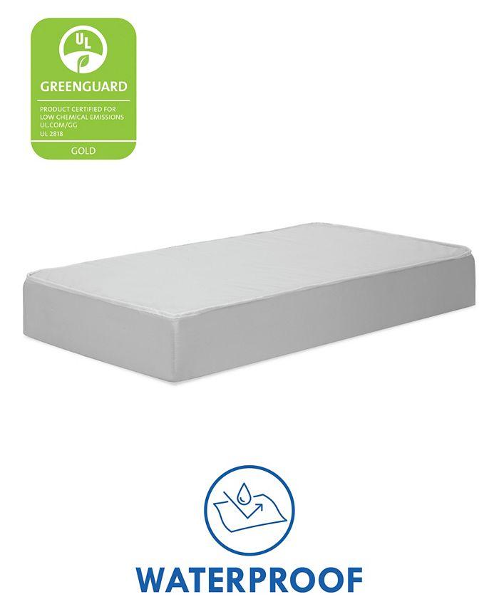 Davinci Complete Slumber Mini Crib Baby Crib Mattress Reviews Furniture Macy S
