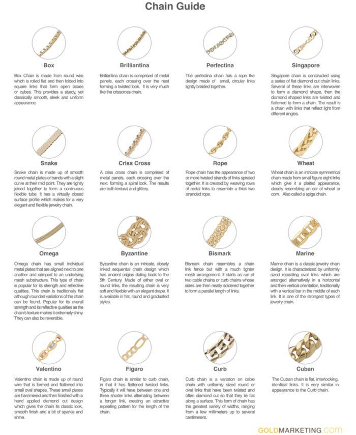 Italian Gold Men's Open Link Chain Bracelet (5-5/8mm) in Solid 10k Gold & Reviews - Bracelets - Jewelry & Watches - Macy's
