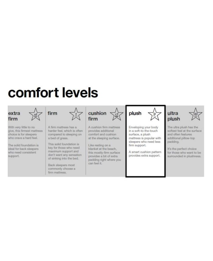 """Beautyrest BRS900-C-TSS 16.5"""" Plush Pillow Top Mattress - Twin XL, Created for Macy's & Reviews - Mattresses - Macy's"""
