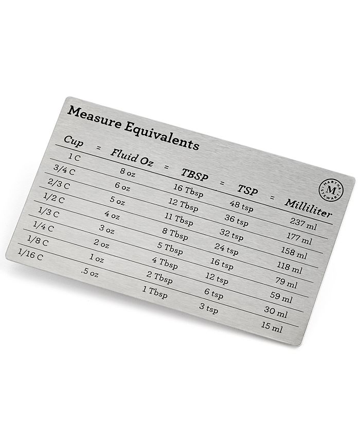 Martha Stewart Collection - Measuring &Conversion Chart