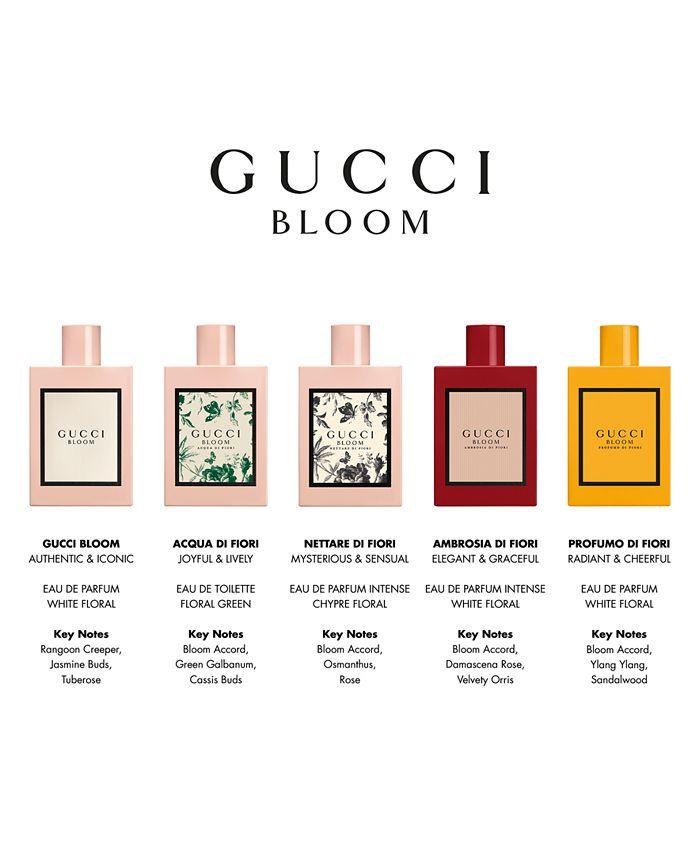 Gucci Bloom Profumo di Fiori Eau de Parfum Spray, 1.6-oz. & Reviews - All  Perfume - Beauty - Macy's