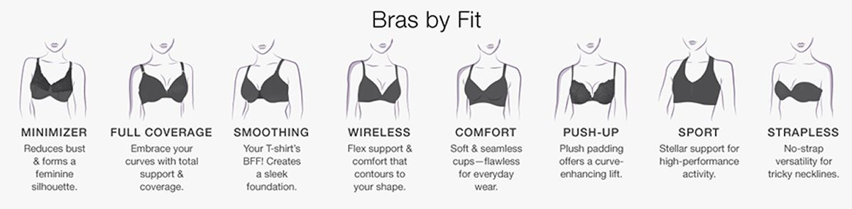 Bras by Fit, Minimizer, Full Coverage, Smoothing, Wireless, Comfort, Push-up, Sport, Strapless